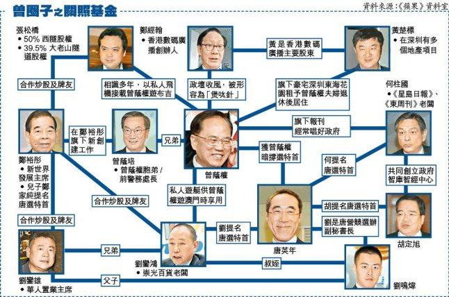 hksar_election_2012