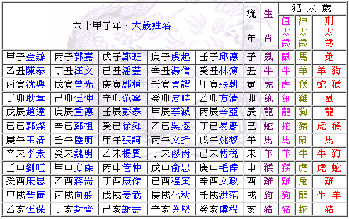 chinese_tai_shui