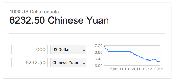 currency_exchange_us_rmb