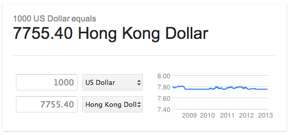 currency_exchange_usd_hkd