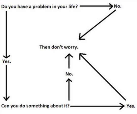 have_a_problem_in_your_life