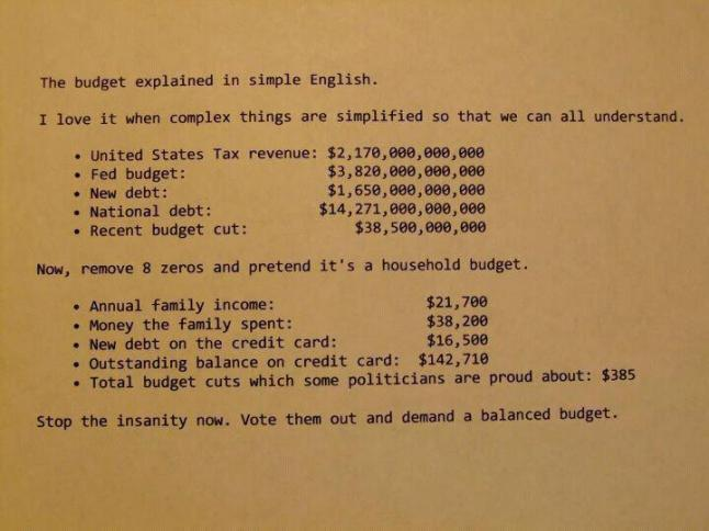 national_budget_explained